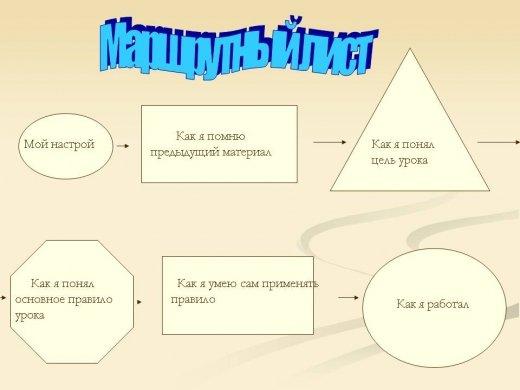 Маршрутный Лист Образец Для Учителя - фото 11